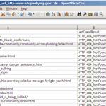 Analys av data i Excel